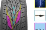 Эксклюзивное предложение от компании Toyo Tires